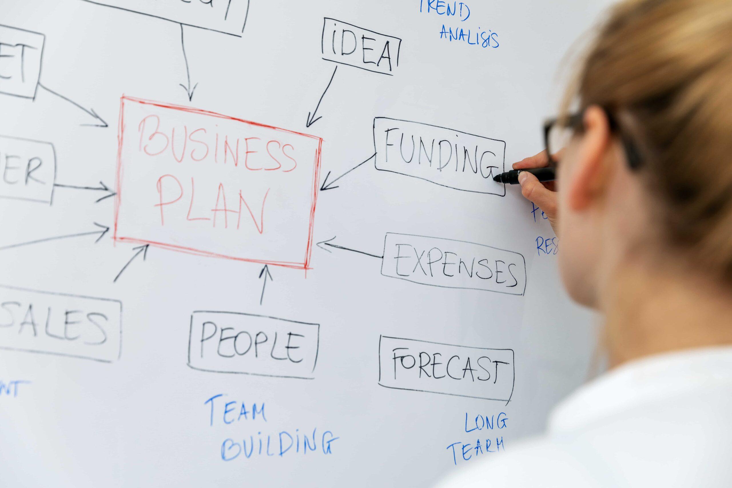 Come ottenere finanziamenti tramite l'accesso ai bandi per startup. I consigli dell'esperto